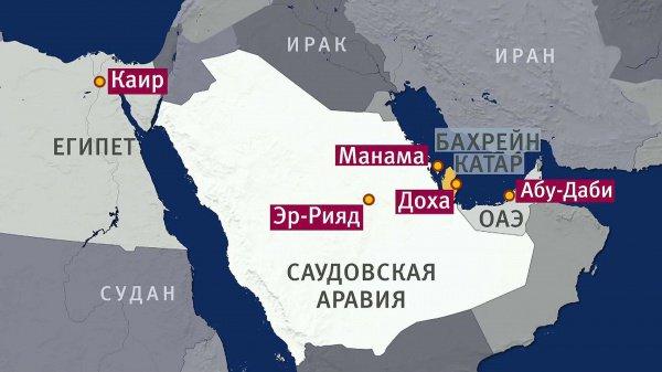 Страны Ближнего Востока